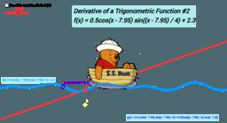 GeoGebra Student Project - Graphs of Derivatives 7