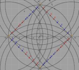 Koordinate števil po parih... krogi... zlati rez...