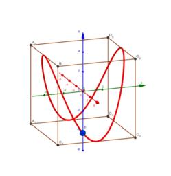 krzywa Lissajous 3D, wersja 2.0