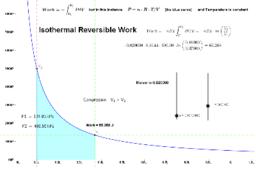 Isothermal Reversible Work