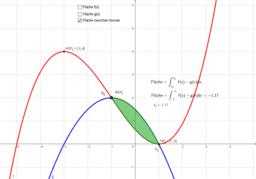 Fläche zwischen zwei Kurven 3 Schulaufgabe Mathematik