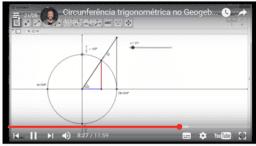 Trigonometria no Ciclo-Trigonométrico