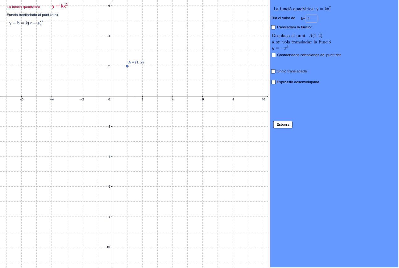 Traslació de la funció quadràtica Premeu Enter per iniciar l'activitat