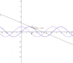 Segunda Versión: Punto en x = a