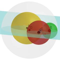 rakende bollen