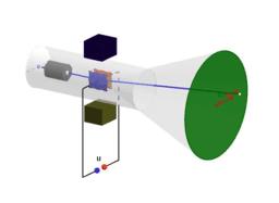 Az elektron fajlagos töltésének mehatározása