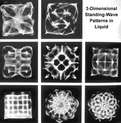 3-Dimensional Standing-Wave Patterns in Liquid picture