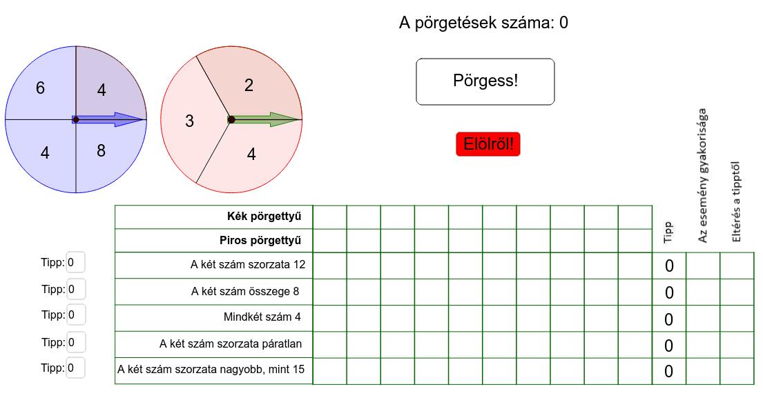 SzJ_004_Porgettyuk_DG_PE_lektor.ggb