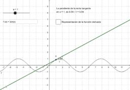 Representación de la derivada de una función