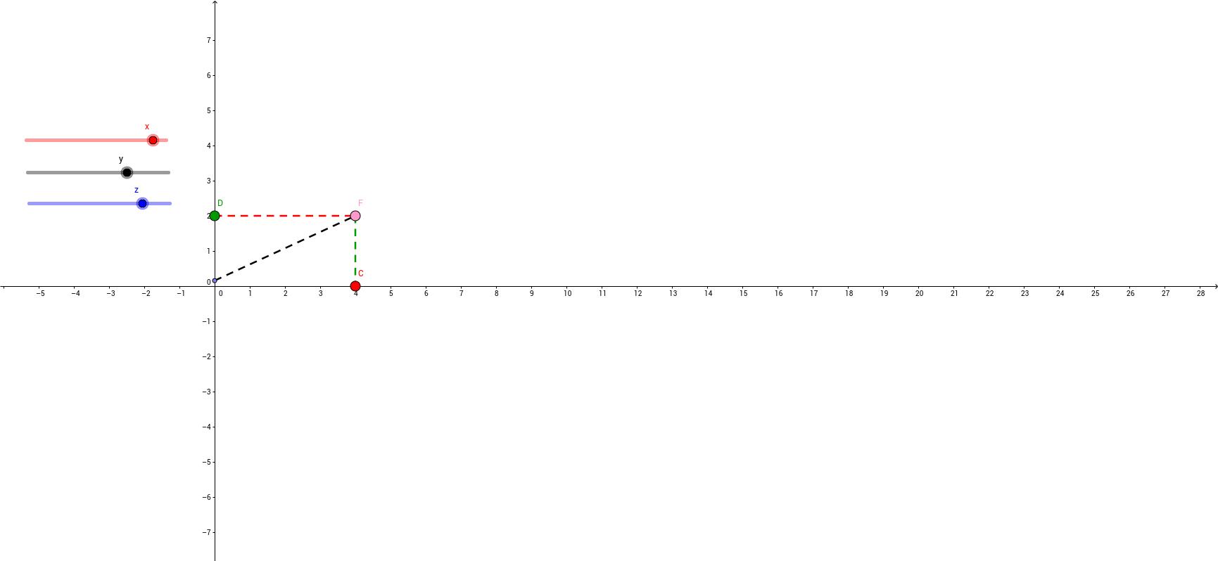 Coordenadas de un vector en el espacio.