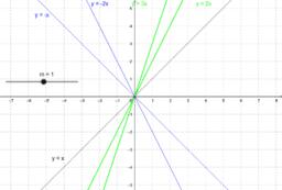 Math Lab 10/28 Problem 1