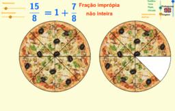 Frações própias e imprópias. Proper and Improper Fraction