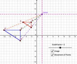 Exploring Dilations on the Coordinate Plane