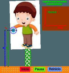 Simulación del yoyo