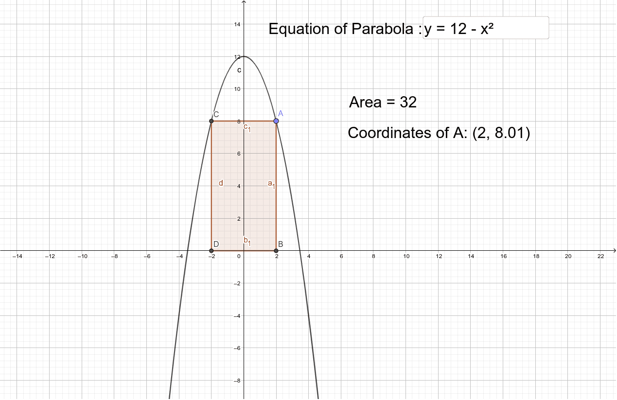 MA400 Topic 1 PQ17: Maximize area of a triangle under a parabola