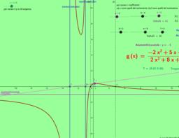 Studio delle funzioni Razionali Fratte per IPSIA
