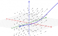 Vektorfeld im R³