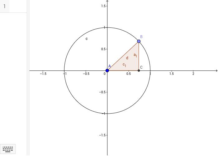 Circunferencia Unitaria