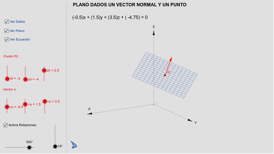Plano dado un vector normal y un punto