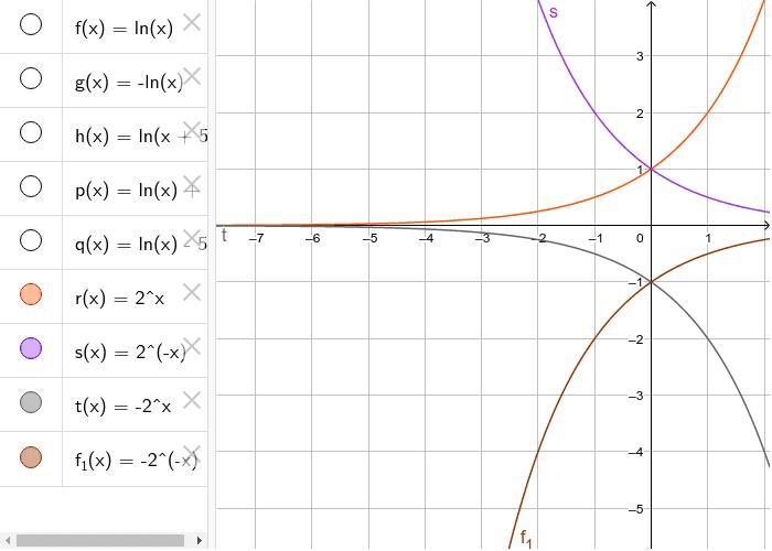 exponenciales