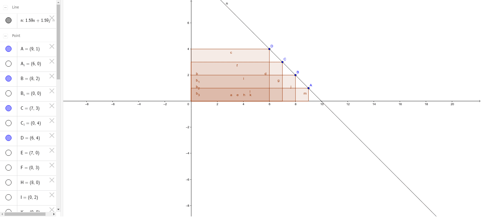 Rettangoli isoperimetrici2 gruppo 6 Premi Invio per avviare l'attività