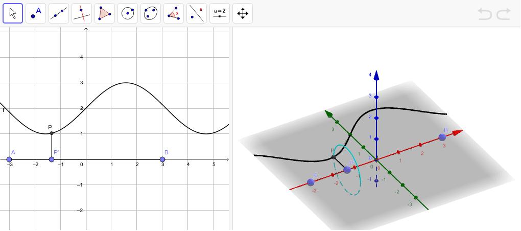 Per visualizzare il solido generato dal grafico della funzione in una rotazione completa intorno al segmento AB, fai scorrere il punto P' lungo AB. Premi Invio per avviare l'attività