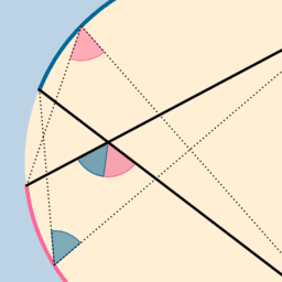 Angle Formed by 2 Chords (II)