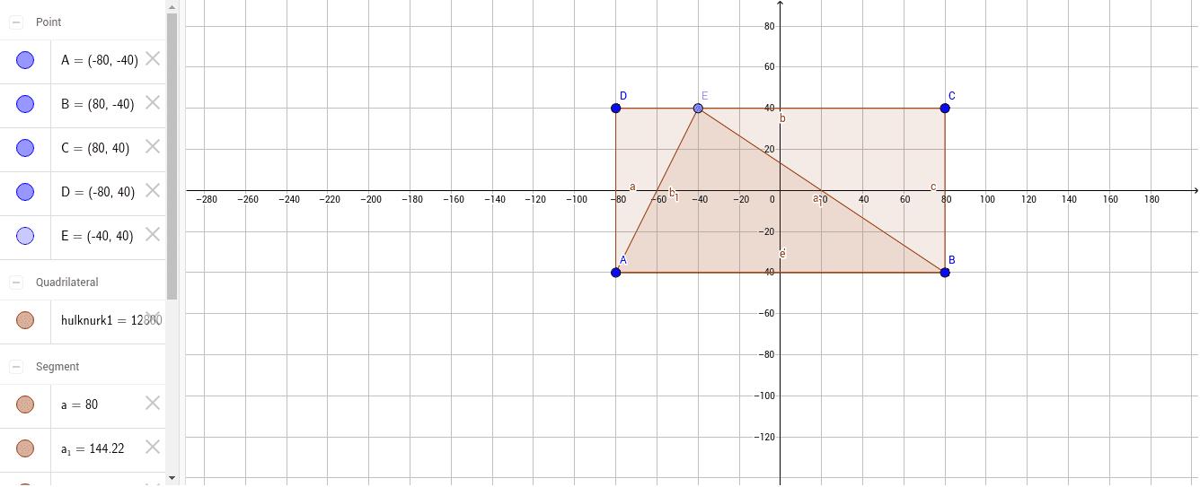 Arvuta kolmnurga pindala. Muuda punkti E asukohta. Kas kolmnurga pindala muutub?
