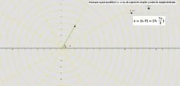 Karmaşık sayıların kutupsal gösterimi'in kopyası
