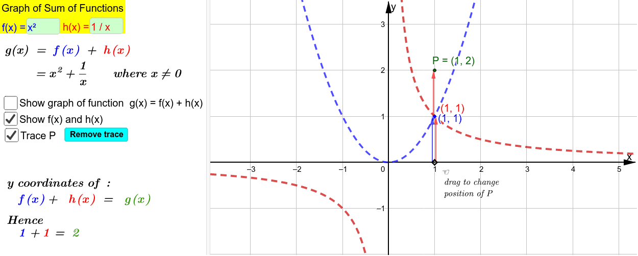 Graph of Sum of Two Functions – GeoGebra