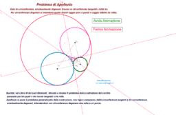 Problema di Apollonio