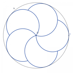 Dělení kruhu