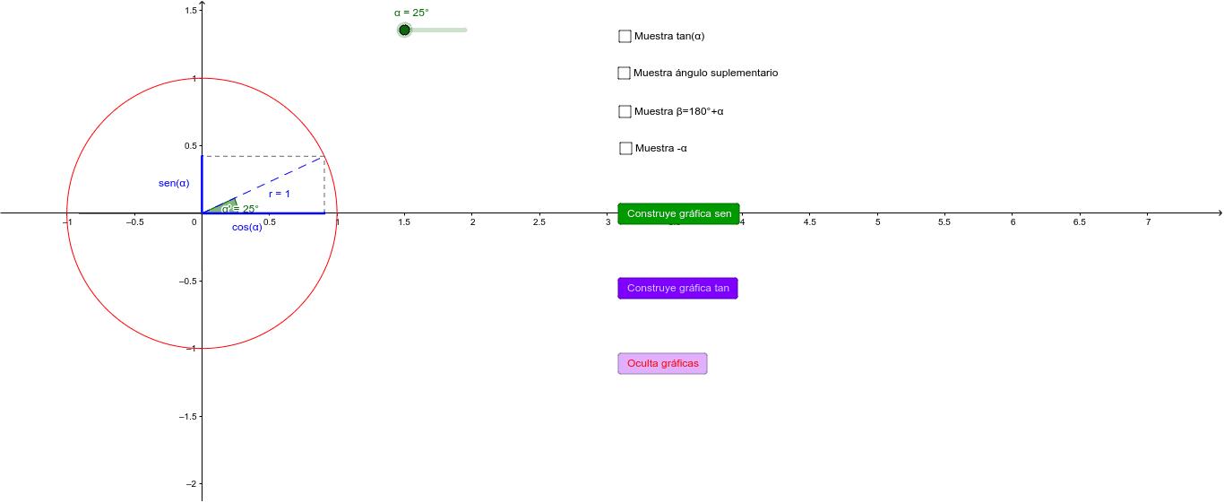 Aplicación para estudiar las razones trigonométricas