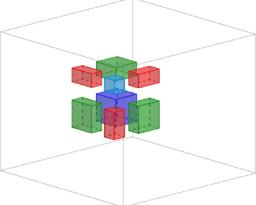 Baturaren kuboa (a+b)^3