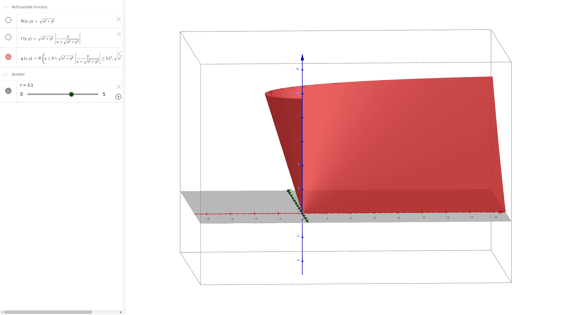 A convex function on the plane with closed domain which is not continuous relatively to its domain (at the origin) Press Enter to start activity