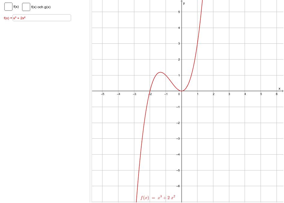 """Bocka för f(x) för att göra olikheter mellan funktion och värden. Bocka för """"f(x) och g(x)"""" för att göra olikheter mellan två funktioner."""