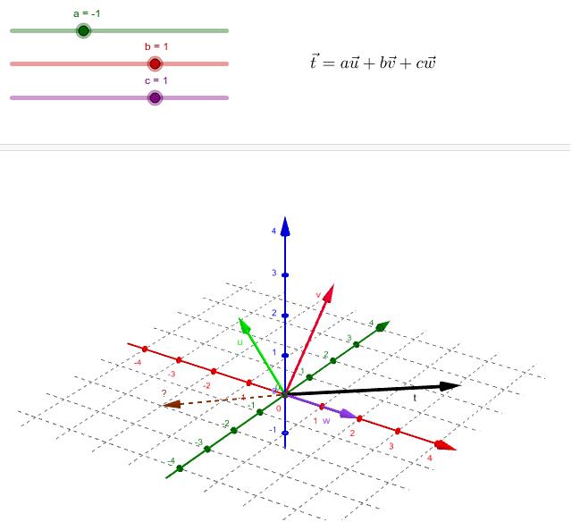 u=(-2, 1, 1), v=(0, 2, 2), w=(2, 0, 0), ?=(-2, -2, 0) Press Enter to start activity