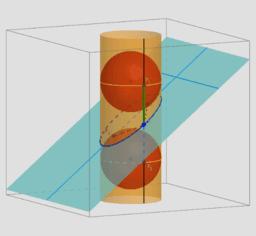 Esferas de Dandelin - Elipse