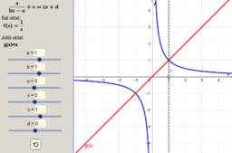 Egyenlet grafikus megoldása 5. típus