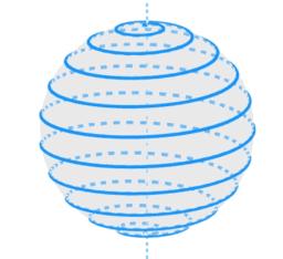 Hélice esférica