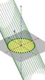 Rectas paralelas al vector dirección,superficies cilindricas