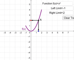 Domain and Range for functions