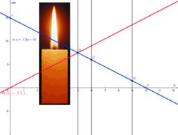 Kerzen: Lineare Funktionen