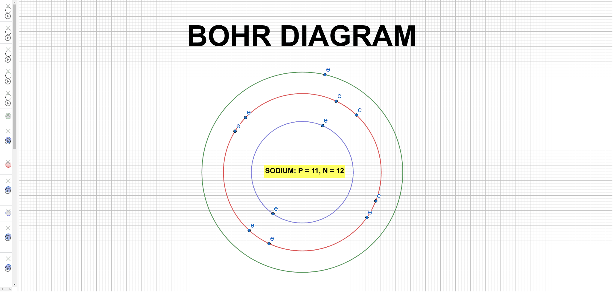 What Is A Bohr Diagram