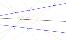 Teorema de Pappus