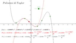 Polinomio di Taylor