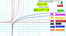 Funciones exponenciales y logaritmicas(traslaciones)
