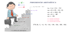 Material auxiliar para o Ensino e Aprendizagem de Progressão Aritmética (PA)
