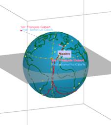 La Course Autour Du Monde en 3D