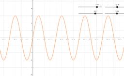 Ma4 y=Asin(Bx+C)+D